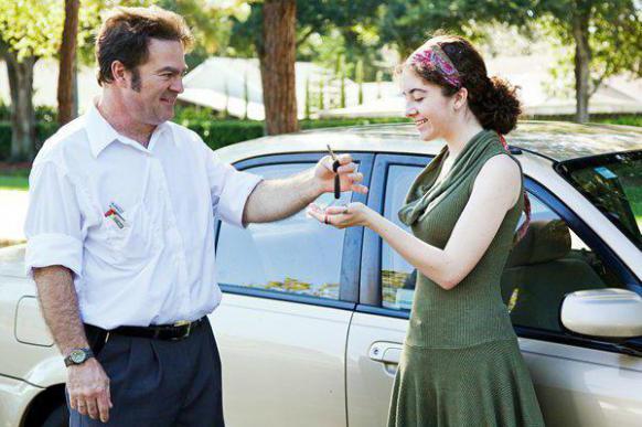 Продажа авто: эволюция обмана от СССР до наших дней