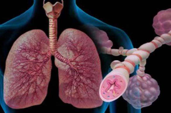 Как распознать хроническую обструктивную болезнь легких