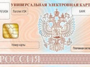 Идея УЭК утонула в российской глуши