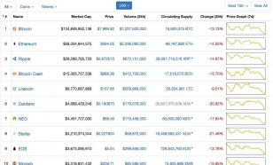 Крипторынок бьёт рекорды