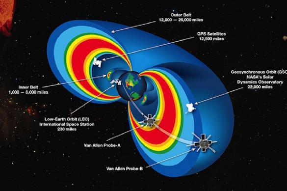 Nature: магнитный полюс Земли смещается в Россию