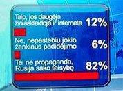 Раз Москва говорит правду, значит, Вильнюс лжет
