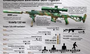 Представлена первая произведенная в Белоруссии снайперская винтовка