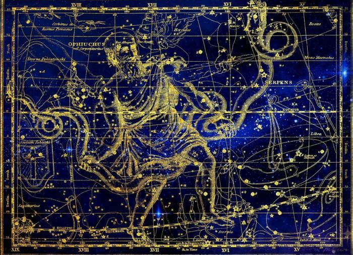 Тринадцатый знак Зодиака запутал всех