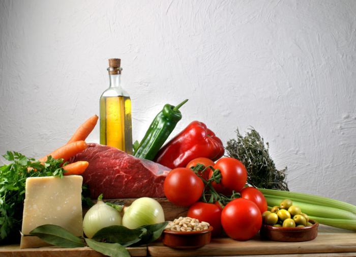 Россия обошла Евросоюз по росту цен на продовольствие