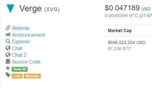 Verge оживает: ажиотаж растет, цена близится к $0.05