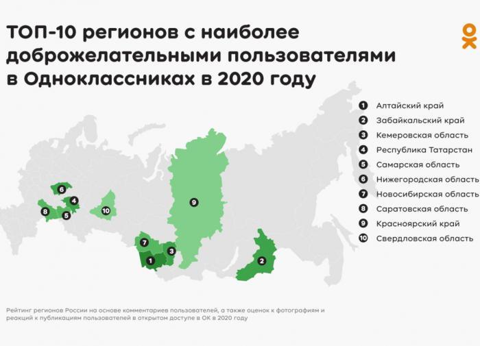 Одноклассники составили рейтинг самых добрых регионов