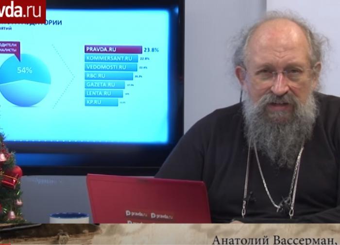 Анатолий Вассерман об итогах 2020 года