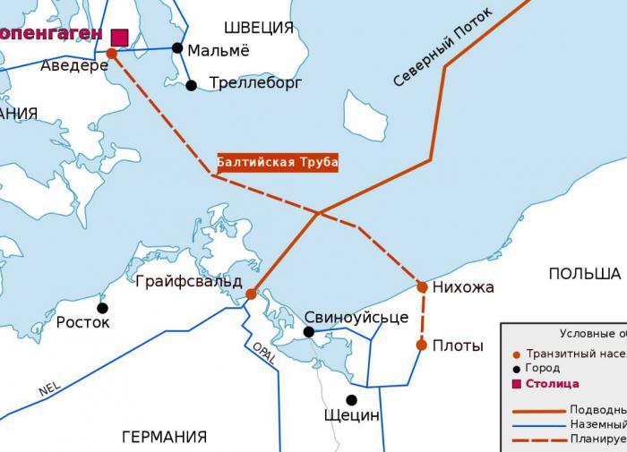 Baltic Pipe, схема