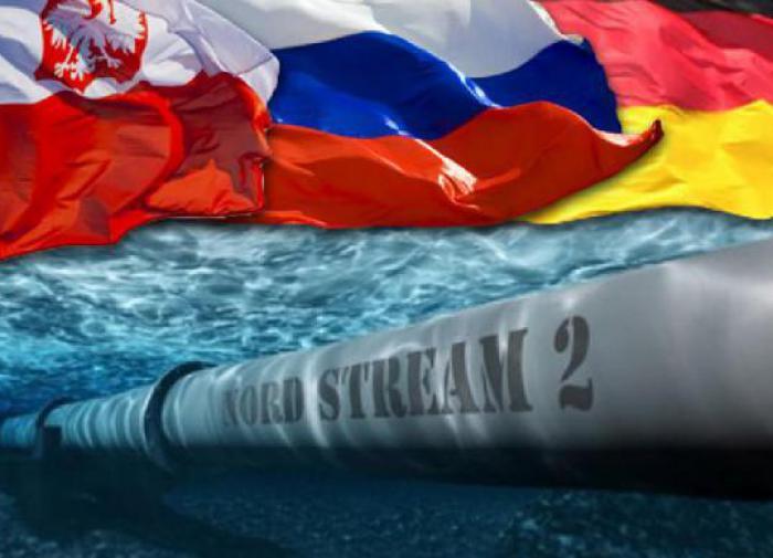 Северный поток. Польша, Россия, Германия